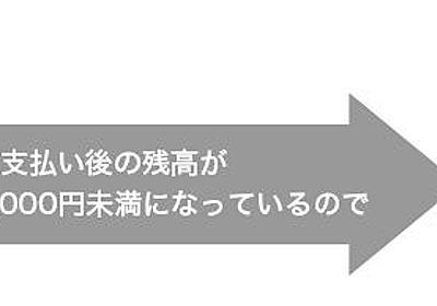 電子マネー「nanaco」にオートチャージ機能 クレジットカードから入金 - ITmedia NEWS