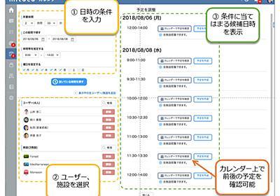 テラスカイ、グループウェア「mitoco」バージョンアップでカレンダーなど機能改善 - CNET Japan