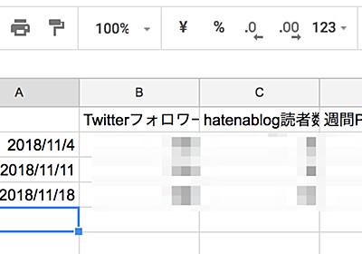 Google Apps Scriptではてなブログの週間PV数をスクレイピングして、Spread Sheetへ書き込むところまで自動化してみた - むにえる牧場