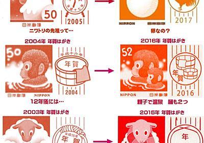 """公益財団法人 日本郵趣協会 on Twitter: """"2017年用年賀はがき(寄附金付)のデザインは「おめでたい卵」で、卵の影はマイクロ文字で「あけましておめでとうございます」と書かれているので、ルーペで見てください。通信面には、卵の黄身をヒヨコに見立てて明るいタッチで描いています。 https://t.co/viuVrBRqzK"""""""