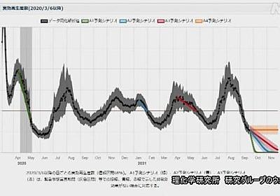 天気予報の技術で新型コロナの感染動向を予測   新型コロナウイルス   NHKニュース