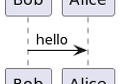 Open-source tool that uses simple textual descriptions to draw beautiful UML diagrams.