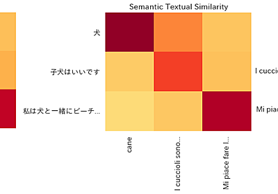 Universal Sentence Encoderをチューニングして多言語のテキスト分類 - Ahogrammer