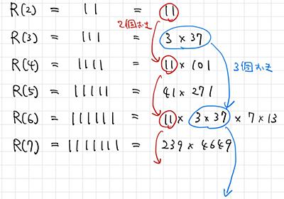 任意の素数はレピュニットの素因数に現れる(2, 5を除く)あとダイヤル数 - tsujimotterのノートブック