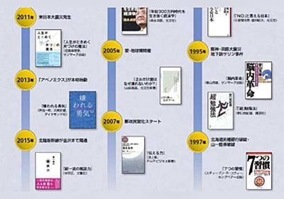 ビジネス書ベストセラーで振り返る「平成」 | ZUU online