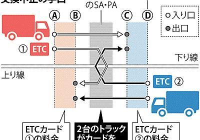 高速の不正:ばれたキセルは「SAでETCカード交換」 - 毎日新聞