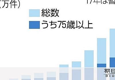 75歳以上の免許自主返納が過去最多 返納の動機は…:朝日新聞デジタル
