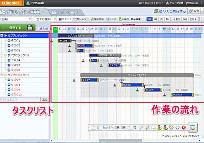 ガントチャート・進捗・連絡・リソース・Todo管理までできるプロジェクト管理ツールBrabio!はすごいな! | jMatsuzaki
