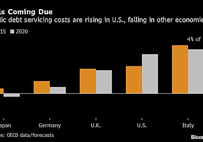 トランプ大統領が求めた赤字ファイナンス目的の利下げ、惨事招く恐れ - Bloomberg