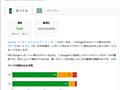Google PageSpeed Insightsのoriginコマンドでサイト全体のスピードを計測 | 海外SEO情報ブログ