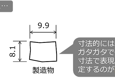 日本のビジネスから曖昧さが消えつつある - WICの中から