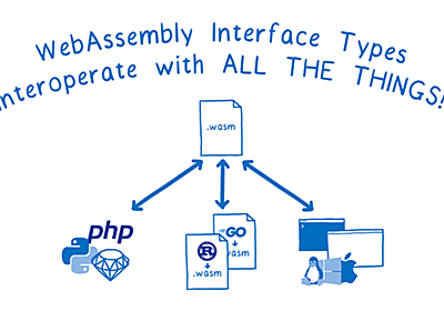 WebAssembly Interface Types: Interoperate with All the Things! - Mozilla Hacks - the Web developer blog