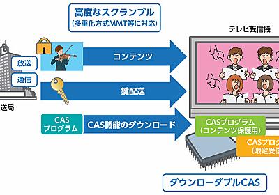 暗号化を突破されたB-CASに代わる次世代CAS技術をNHKが公開中 - GIGAZINE