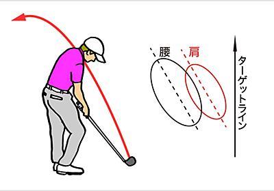 ボールが左に飛ぶ意外な理由 - スコアアップにつながるゴルフ理論 | Honda GOLF | Honda