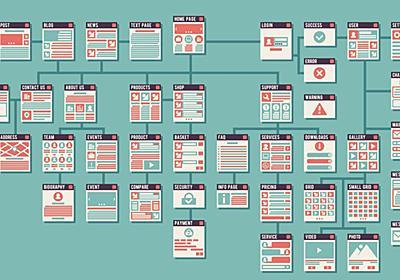 SEOに影響のある5つのUXデザイン手法 | UX MILK