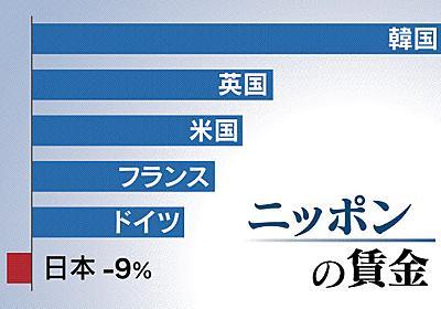 賃金水準、世界に劣後 脱せるか「貧者のサイクル」  :日本経済新聞