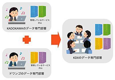 データプラットフォーム統合プロジェクトの紹介 - KADOKAWA Connected Engineering Blog