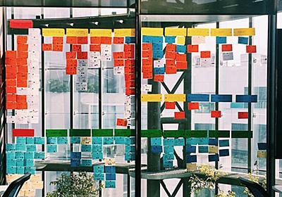 サービス開発における リーン   アジャイル   デザイン思考の使い分け方 デザイン会社 ビートラックス: ブログ