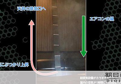 カラオケ業界が「もう限界」 世界に誇るレジャーなのに [新型コロナウイルス]:朝日新聞デジタル
