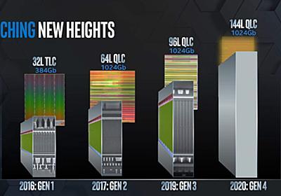 Intel、144層のQLC NANDを2020年に「Arbordale+」として投入 ~クライアント向けSSDに96層QLCの「665p」もまもなく投入へ - PC Watch