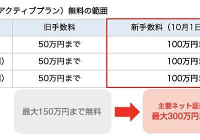 SBI証券が手数料無料化加速 1日100万円まで無料に - ITmedia ビジネスオンライン