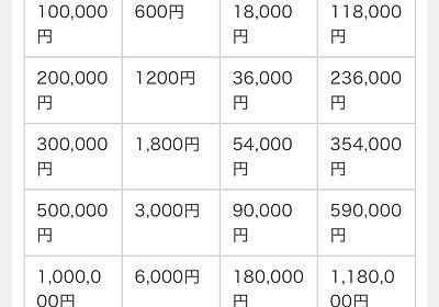 【トータル45,218円】投資があれば、競馬で負けれる! - 老眼おぢさんのポチポチマネー@月収13万円