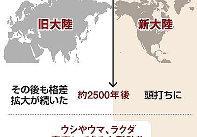 馬がいた大陸、格差拡大 「いない」大陸では頭打ちに 農耕開始後、各地の遺跡分析:朝日新聞デジタル