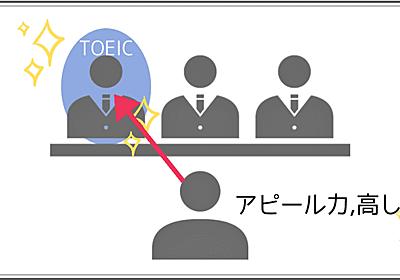 【TOEICの平均点】日本の新入社員のスコアが低い!勉強すれば、就職成功のチャンス|「英語を話したい」をかなえよう!