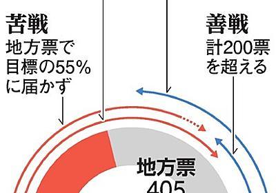 【速報中】石破氏、安倍氏を島根・徳島で上回る 総裁選:朝日新聞デジタル