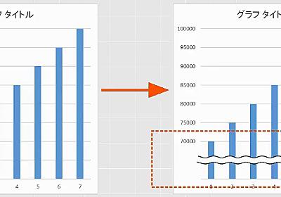 【Excelグラフ】二重の波線(省略の波線)の正しい描き方 - わえなび ワード&エクセル問題集