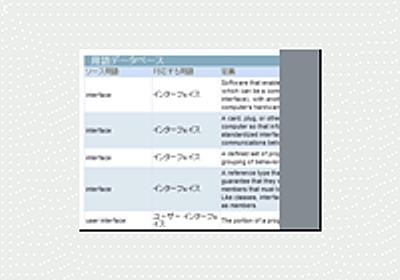 ドキュメント作成に役立つ「日本語スタイルガイド」の紹介 (1/3):CodeZine(コードジン)