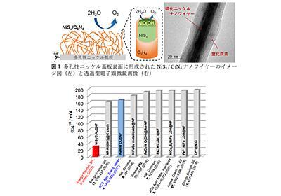 新潟大、世界最小エネルギーで水の電気分解に成功 - PC Watch