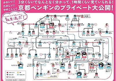 ペンギン界も大変だ 京都水族館の「ペンギンの相関図」が複雑すぎて昼ドラ並みのドロドロ感 - ねとらぼ