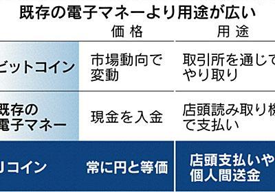 新仮想通貨「Jコイン」 みずほ・ゆうちょ・地銀が連合  :日本経済新聞