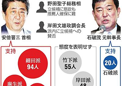 安倍総裁3選支持の麻生氏「負けた派閥、冷遇の覚悟を」:朝日新聞デジタル