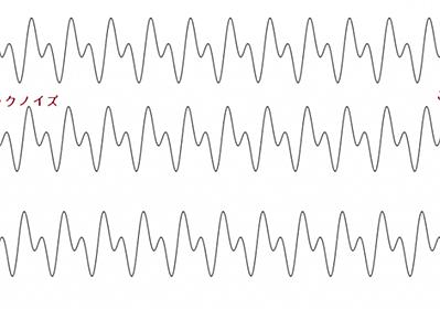ESP32でサウンド出力時のクリックノイズ対策(I2S+内蔵DAC) | N.Yamazaki's blog