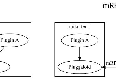 mRPC - mikutter blog