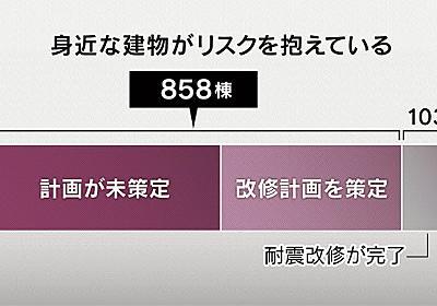 震度6強で「倒壊の危険性高い」858棟 本社調査  :日本経済新聞