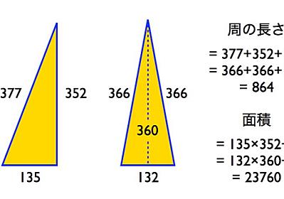 【プレスリリース】世界に1つだけの三角形の組 -抽象現代数学を駆使して素朴な定理の証明に成功- | 日本の研究.com