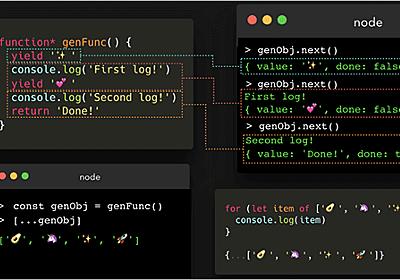JavaScriptのジェネレータ関数とイテレータの仕組みをGIFアニメで解説 | コリス