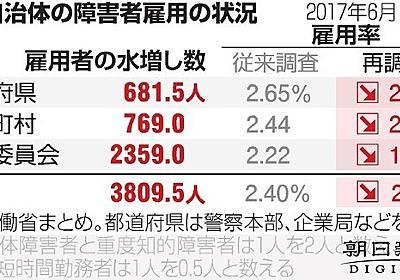 障害者参入、漫然と引き継ぐ公務員 雇用の水増し各地で:朝日新聞デジタル
