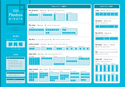 日本語対応!CSS Flexboxのチートシートを作ったので配布します | Webクリエイターボックス