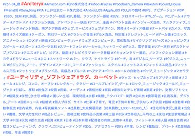 Googleの広告設定を共有する活動 - hitode909の日記