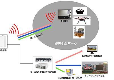 楽天、5Gを活用したスマートスタジアムの実証実験 - ケータイ Watch
