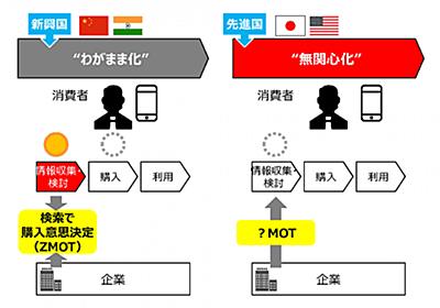 日本の消費者は「無関心化」している? アクセンチュアが語る衝撃の調査結果とその対処法とは   Web担当者Forum