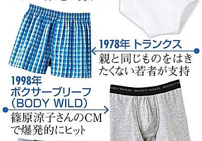 まるで「はいていないような…」 20年ぶりの新パンツ:朝日新聞デジタル