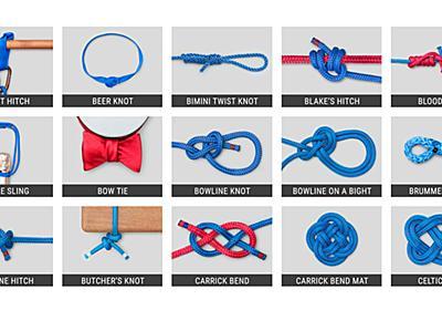 あらゆるヒモの結び方を写真付きで解説してくれる「Animated Knots」 - GIGAZINE