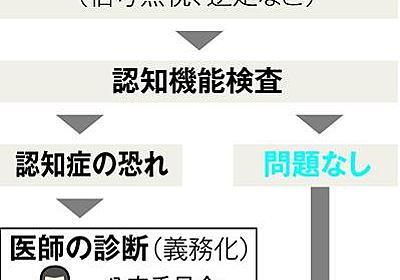 """高齢者が免許返納後運転、摘発相次ぐ """"足""""手放し…(1/3ページ) - 産経ニュース"""