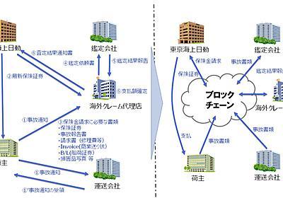 ブロックチェーン活用で、外航貨物保険の支払い手続きが1カ月超から1週間に――東京海上日動とNTTデータが実証 - ITmedia エンタープライズ