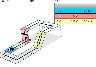 小学生からどうぞ!電気回路が隅の隅まで3Dで見渡せるソフト   科学のネタ帳